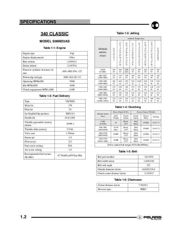2006 Polaris Indy 340 Touring SNOWMOBILE Service Repair Manual