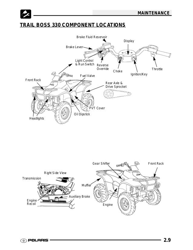 2009 Polaris Trail Blazer 330 Service Repair Manual