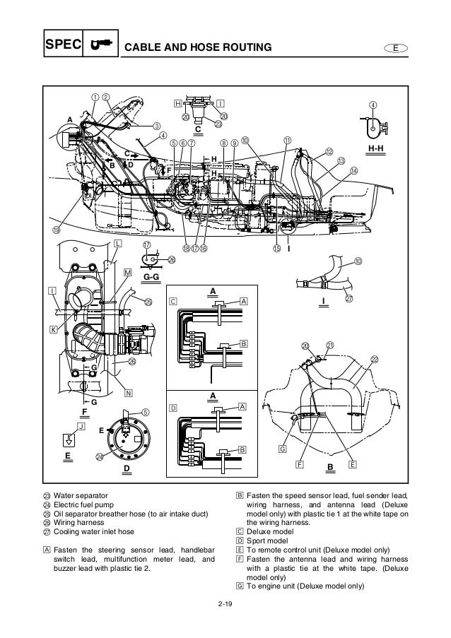 Yamaha Vx Wiring Diagram - Wiring Diagrams Schematics