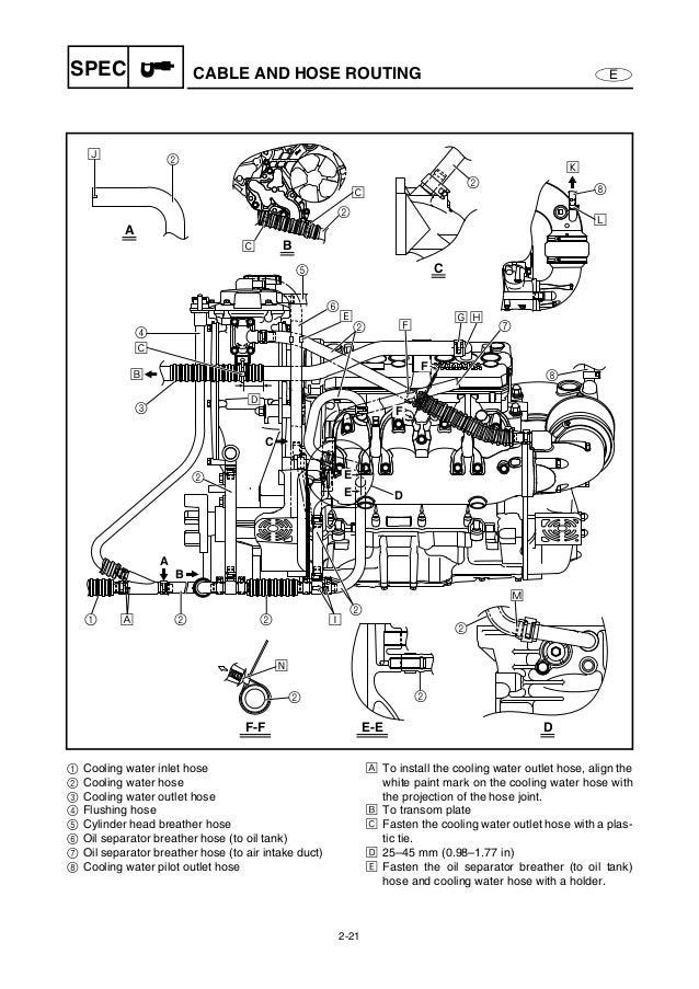 Yamaha Vx Wiring Diagram | Wiring Diagram on
