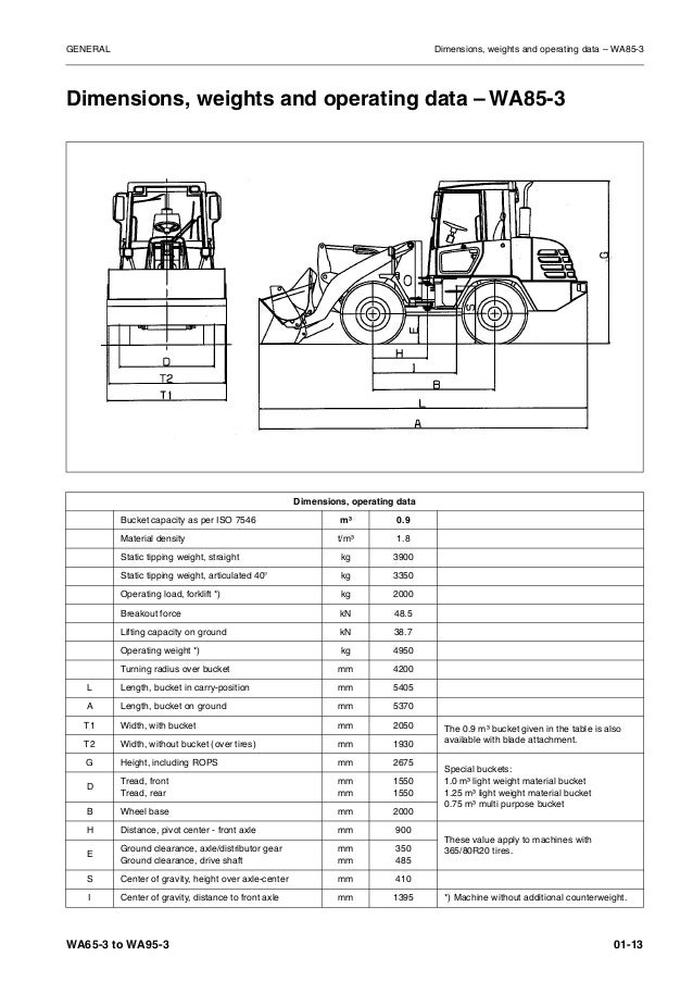 KOMATSU WA95-3 WHEEL LOADER Service Repair Manual SN