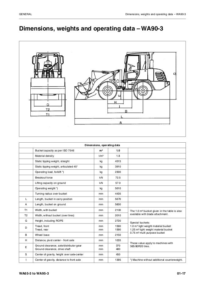 KOMATSU WA95-3 WHEEL LOADER Service Repair Manual SN