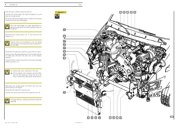 2004 IVECO DAILY 3 Service Repair Manual