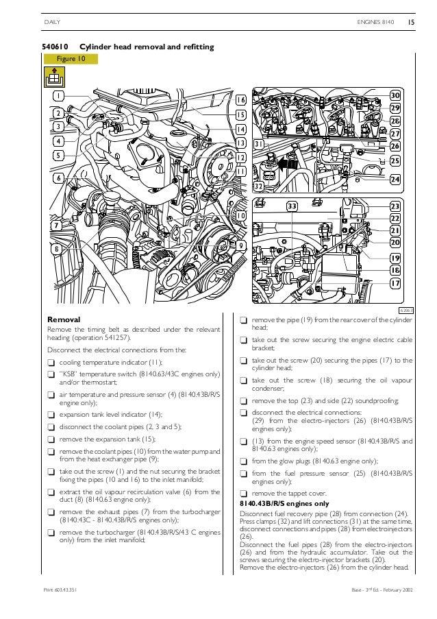 2004 IVECO DAILY 3 Service Repair Manual