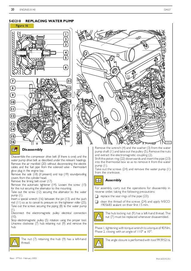 2004 iveco daily 3 service repair manual rh slideshare net Service ManualsOnline Maintenance Manual