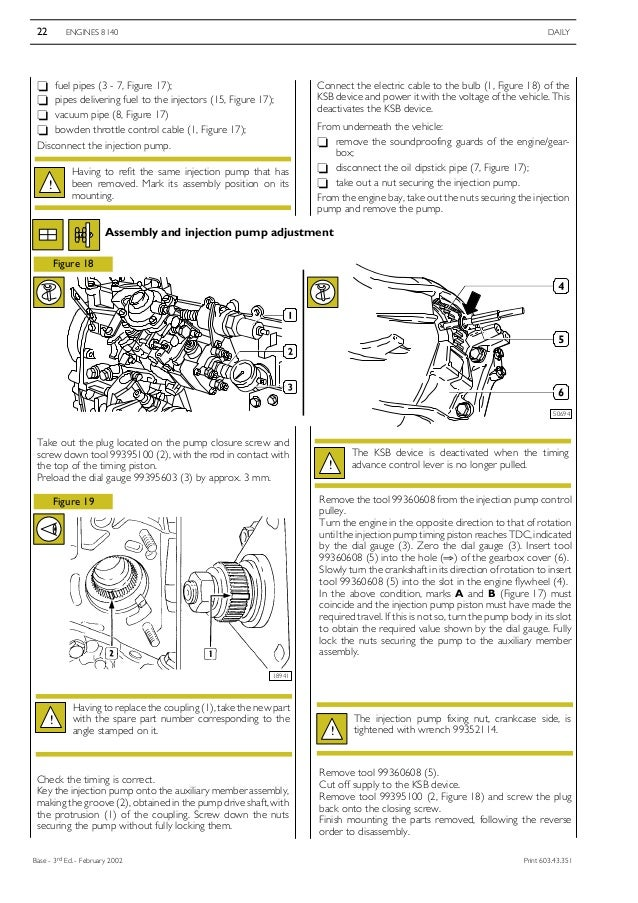 2004 iveco daily 3 service repair manual rh slideshare net
