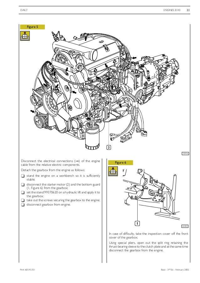 Surprising Iveco Wiring Diagram Diesel Basic Electronics Wiring Diagram Wiring Digital Resources Skatpmognl