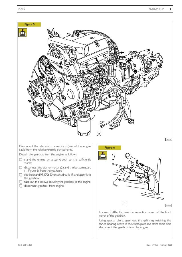 2006 IVECO DAILY 3 Service Repair Manual