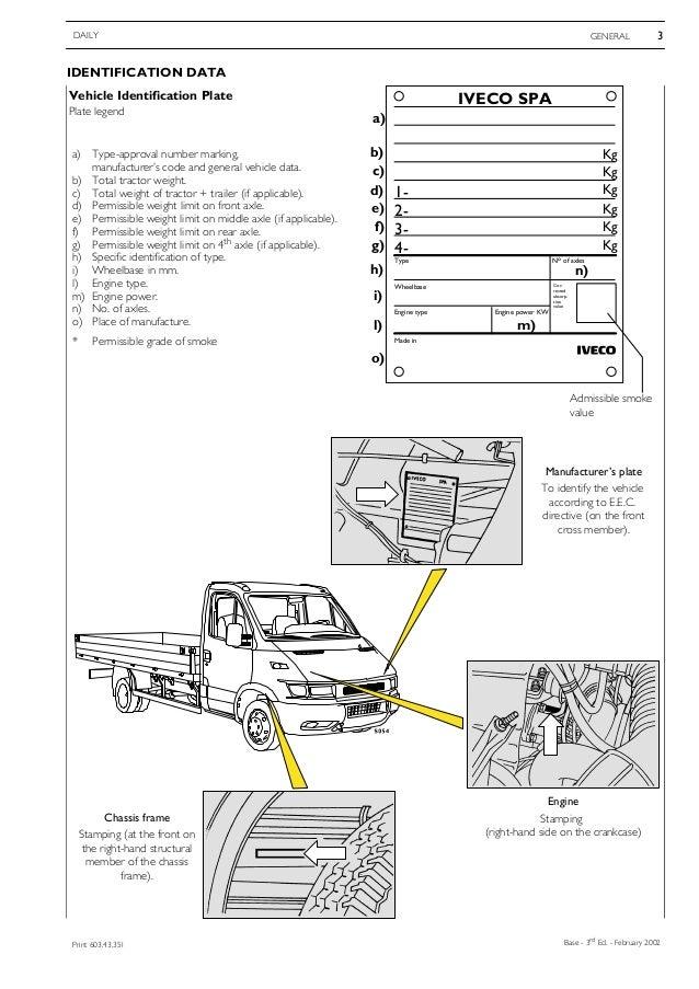 iveco towbar wiring diagram gramban mohammedshrine wiring 101  iveco daily diagram repair manuals wiring diagrams #12