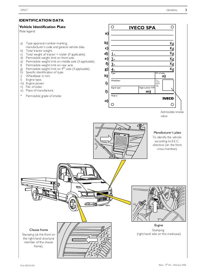 Remarkable Wiring Diagram Iveco Daily 2008 Online Wiring Diagram Wiring Cloud Hisonuggs Outletorg