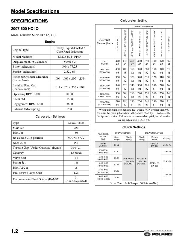 2008 POLARIS 700 IQ / 700 DRAGON IQ SNOWMOBILE Service