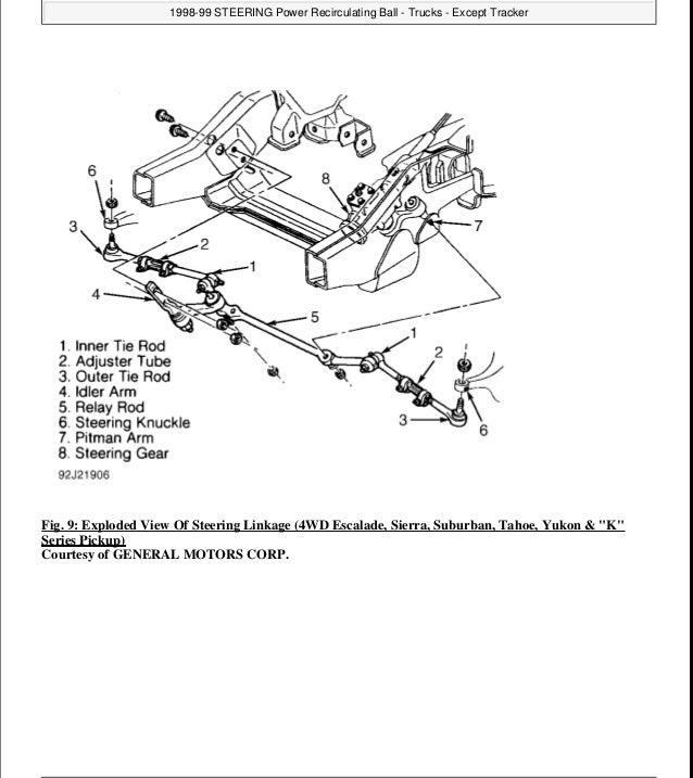 Chevrolet Blazer 1998 Manual