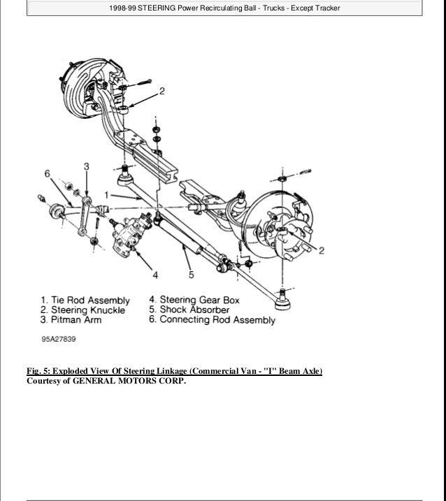 Blazer Idler Arm Diagram - Wiring Diagram K6