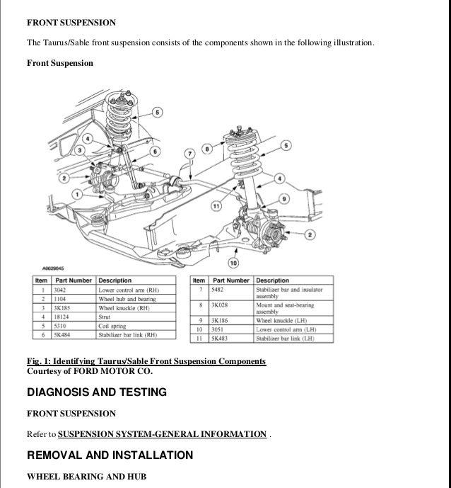 2000 Ford Taurus Suspension Diagram Wiring Diagrams Site Popular A Popular A Geasparquet It