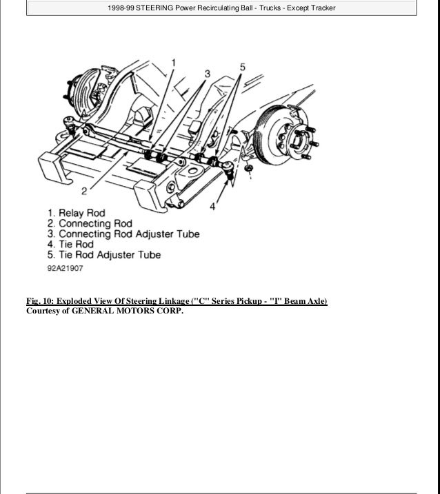 2000 Chevrolet Blazer Service Repair Manual