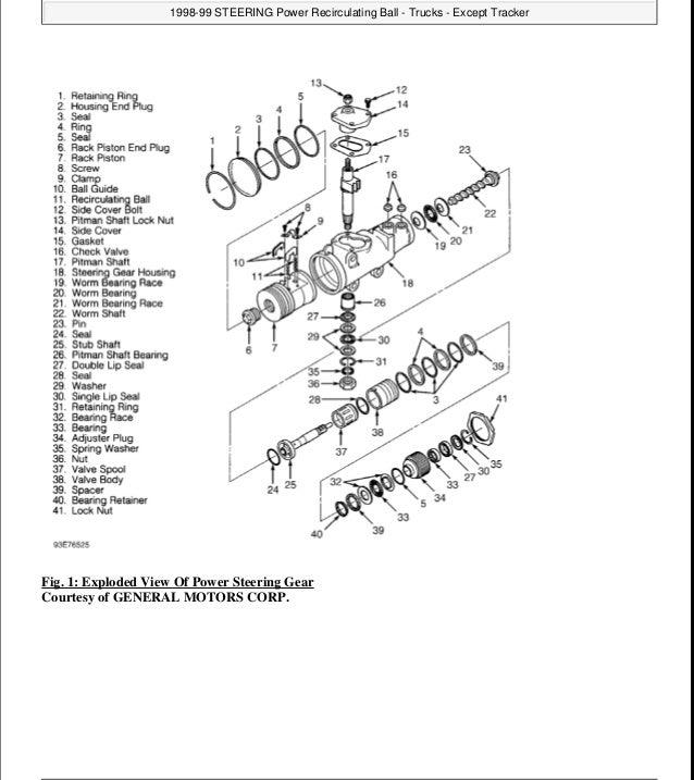 2002 Chevrolet Blazer Service Repair Manual