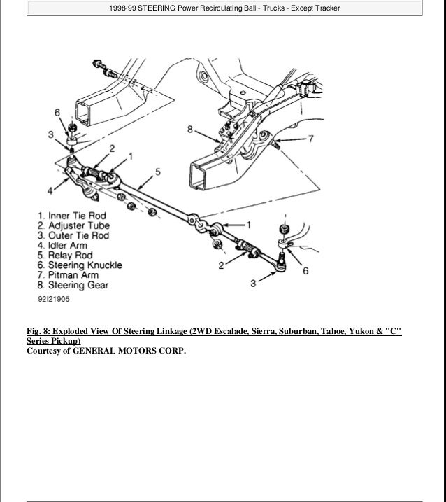 2002 Chevrolet Blazer Service Repair Manual