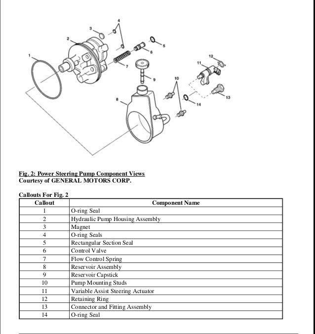 2006 Hummer H2 Belt Diagram - House Wiring Diagram Symbols •
