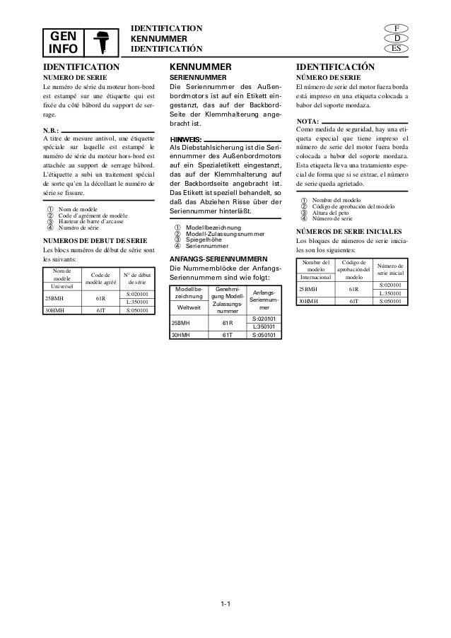 YAMAHA OUTBOARD 25BMH Service Repair Manual S: 020101