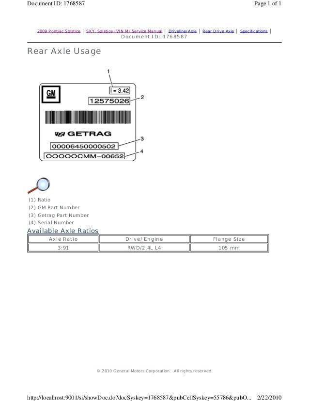 2008 pontiac solstice service repair manual rh slideshare net pontiac solstice service manual pdf Parts Manual