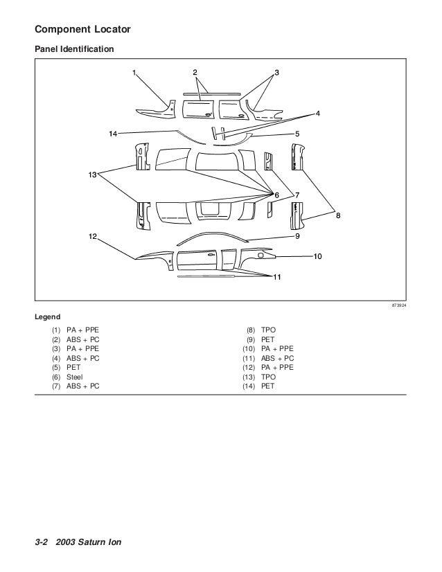 2010 gmc acadia service repair manual rh slideshare net GMC Acadia Repair Manual PDF 2011 gmc acadia service manual