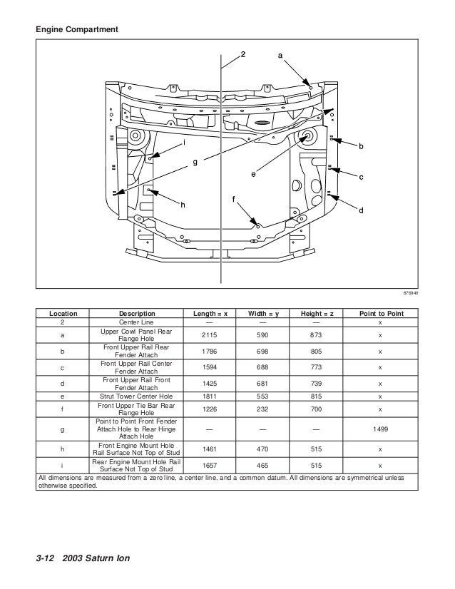 2010 gmc acadia service repair manual  slideshare