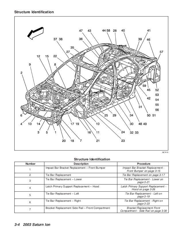 2008 Acadia Cylinder Diagram Wiring Diagram Pass