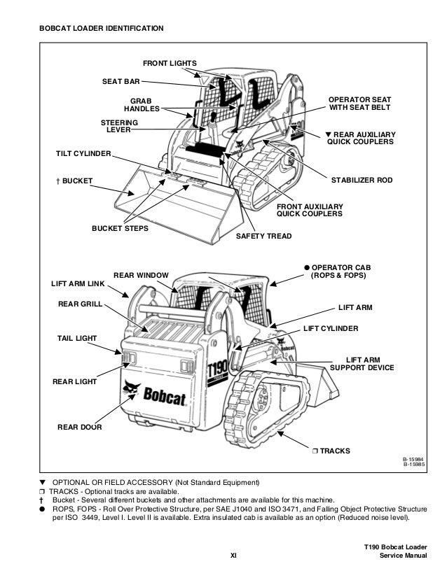 BOBCAT T190 COMPACT TRACK LOADER Service Repair Manual S/N