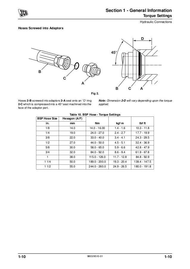 JCB 2.5G, 3.0G TELETRUK Service Repair Manual SN:1175813