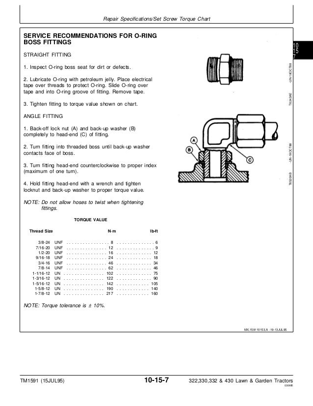 John Deere 430 Lawn Garden Tractor Service Repair Manual. John Deere. John Deere 430 Pto Clutch Wiring Diagram At Scoala.co
