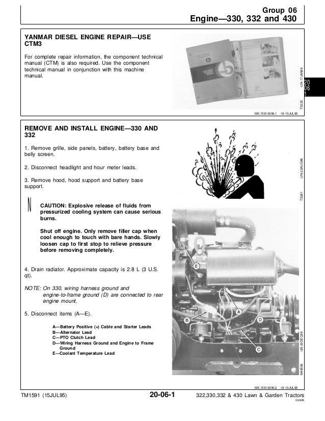 john deere 430 lawn garden tractor service repair manual John Deere 430W Wiring