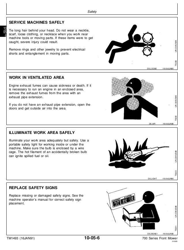 JOHN DEERE F710 FRONT MOWER Service Repair Manual