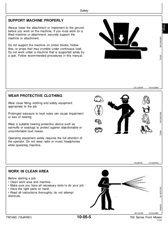 John Deere F725 Parts Diagram