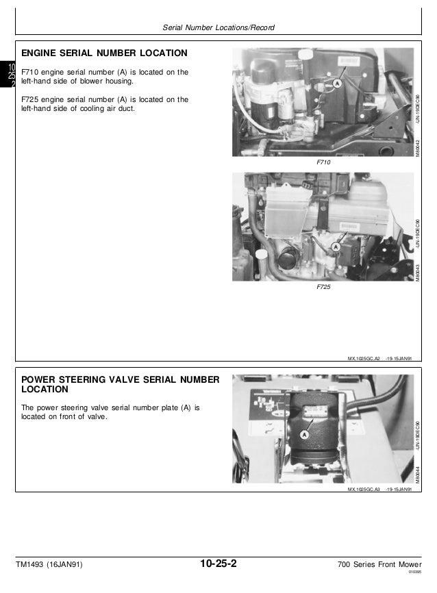 JOHN DEERE F725 FRONT MOWER Service Repair Manual on
