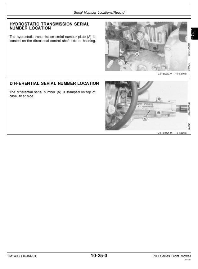 JOHN DEERE F725 FRONT MOWER Service Repair Manual
