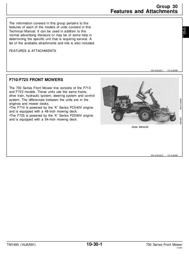 john deere f725 front mower service repair manual rh slideshare net John Deere F735 John Deere F725 Parts Diagram