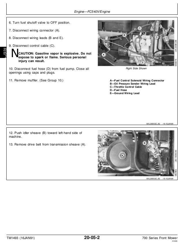 john deere f725 front mower service repair manual rh slideshare net john deere f725 owners manuals free download john deere f725 user manual