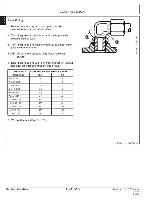 john deere 5105 service manual