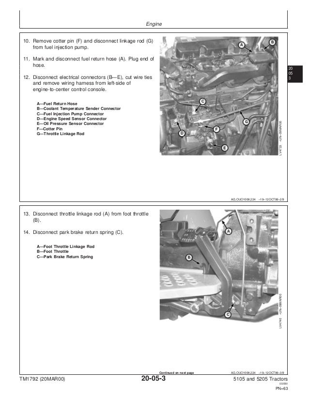 john deere 410g backhoe service manual