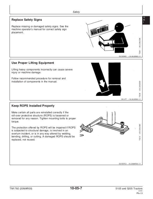Wiring Diagram For John Deere 5105 Tractor Fuel Tank. Wiring Diagram For John Deere 5205 5520n. John Deere. John Deere 5105 Tractor Ignition Diagram At Scoala.co