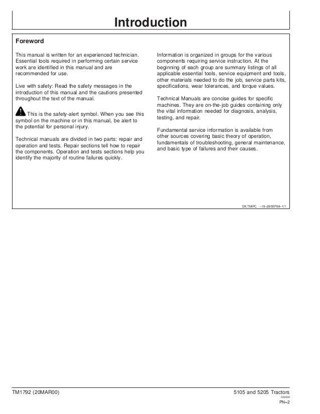 John Deere 5205 Tractor Service Repair Manual. Ctm77 John Deere Augusta Works Tm1792 20mar00 Litho In Usa English 2. John Deere. John Deere 5205 Parts Schematic At Scoala.co