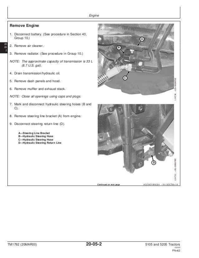 John Deere 5205 Tractor Service Repair Manual