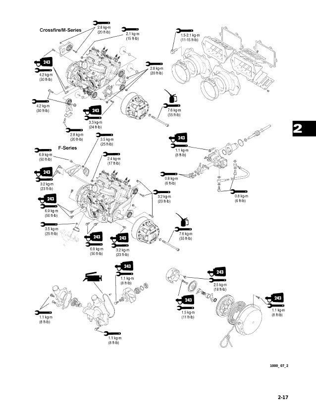 2007 Artic Cat 500cc 2-Stroke Snowmobile Service Repair Manual