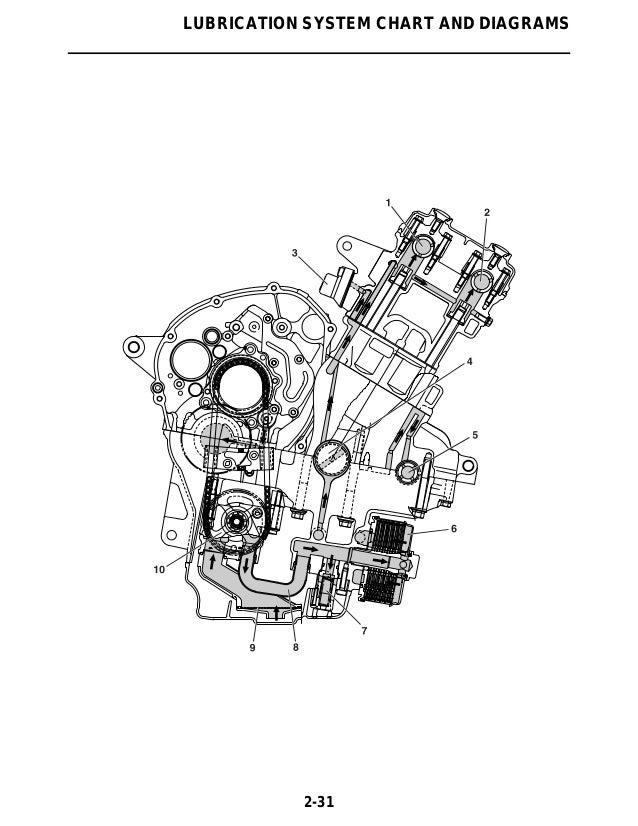 2011 Yamaha Yzfr1000acr Service Repair Manual