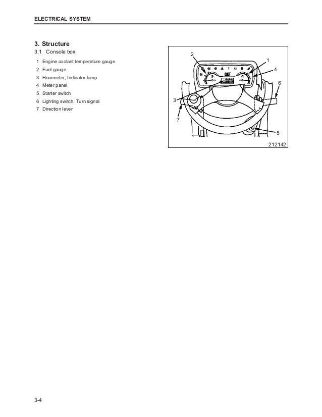 Caterpillar Cat Dp90n Forklift Lift Trucks Service Repair Manual Snt