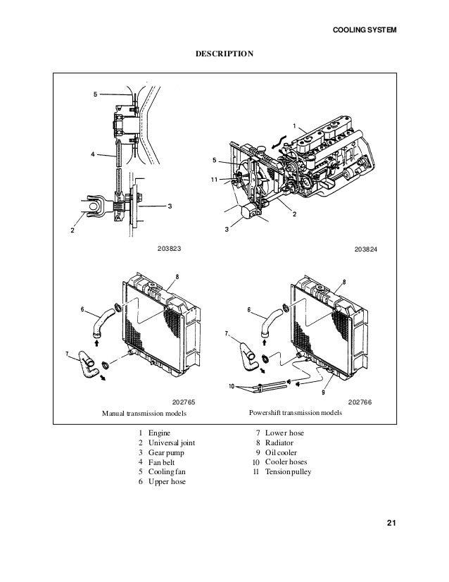 caterpillar cat dp50 forklift lift trucks service repair manual sn 6c rh slideshare net