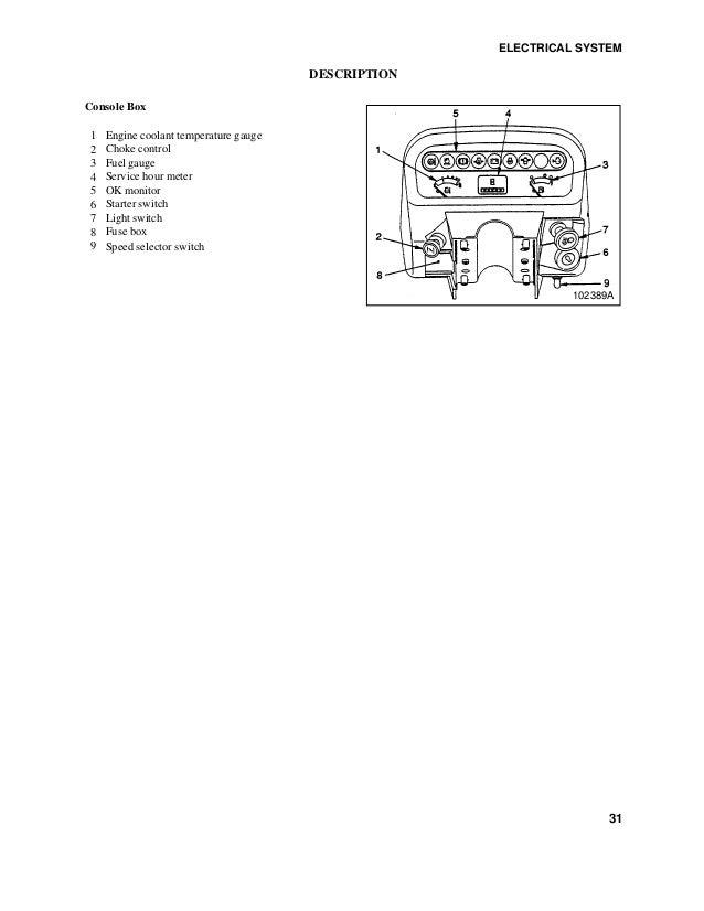 Caterpillar cat dp50 forklift lift trucks service repair manual sn6c 26 sciox Gallery