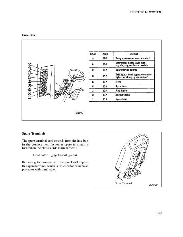 toyota forklift fuse box data wiring diagrams u2022 rh naopak co Ford Mustang Fuse Box Diagram Ford Mustang Fuse Box Diagram