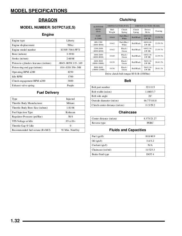 2007 POLARIS 600 HO IQ Cleanfire TWO STROKE SNOWMOBILE