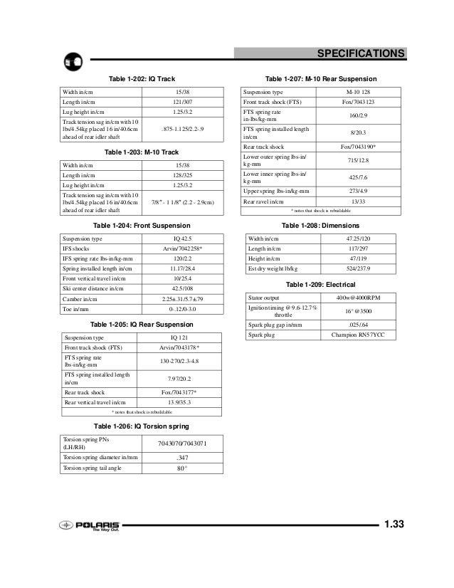 2006 Polaris 700 Touring SNOWMOBILE Service Repair Manual